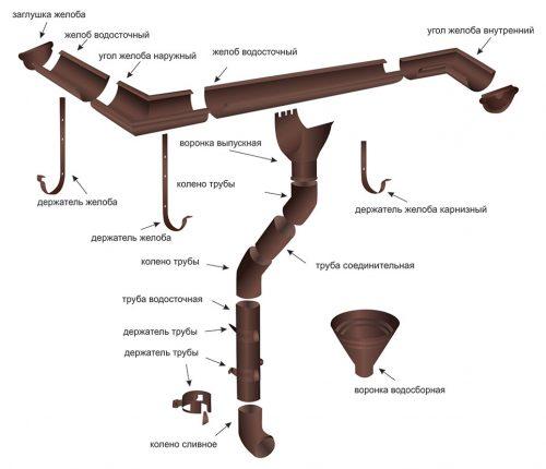 водосточная система (2)